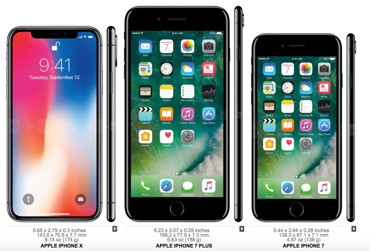 the latest 7d097 604e2 iPhone X: How Does Its Size Compare to Earlier iPhones? | Inverse