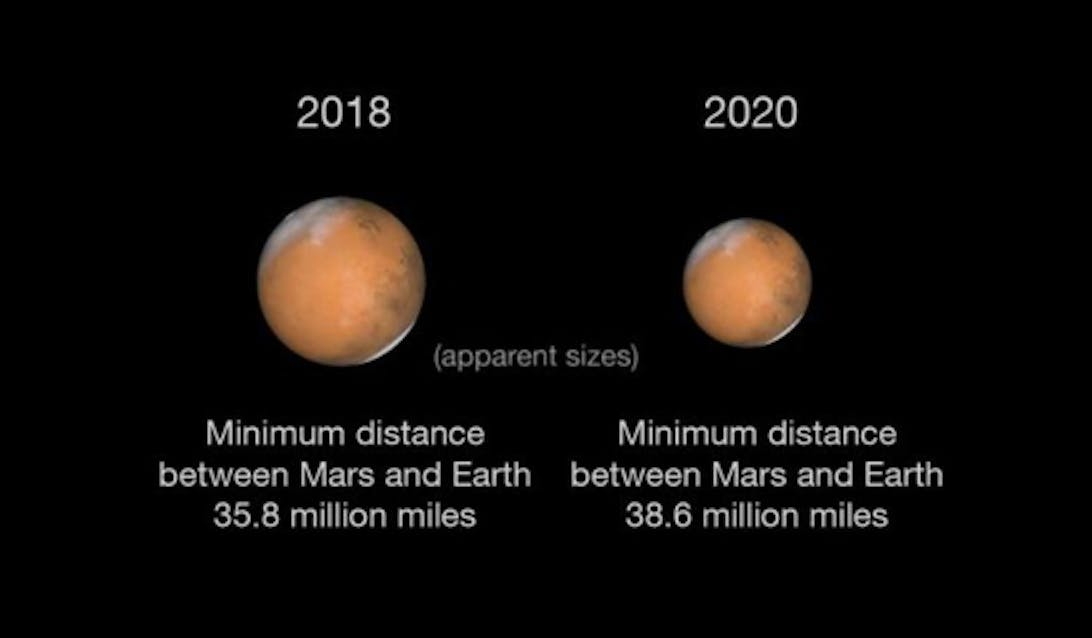 NASA illustration of how different Mars can look, depending on its distance to Earth.