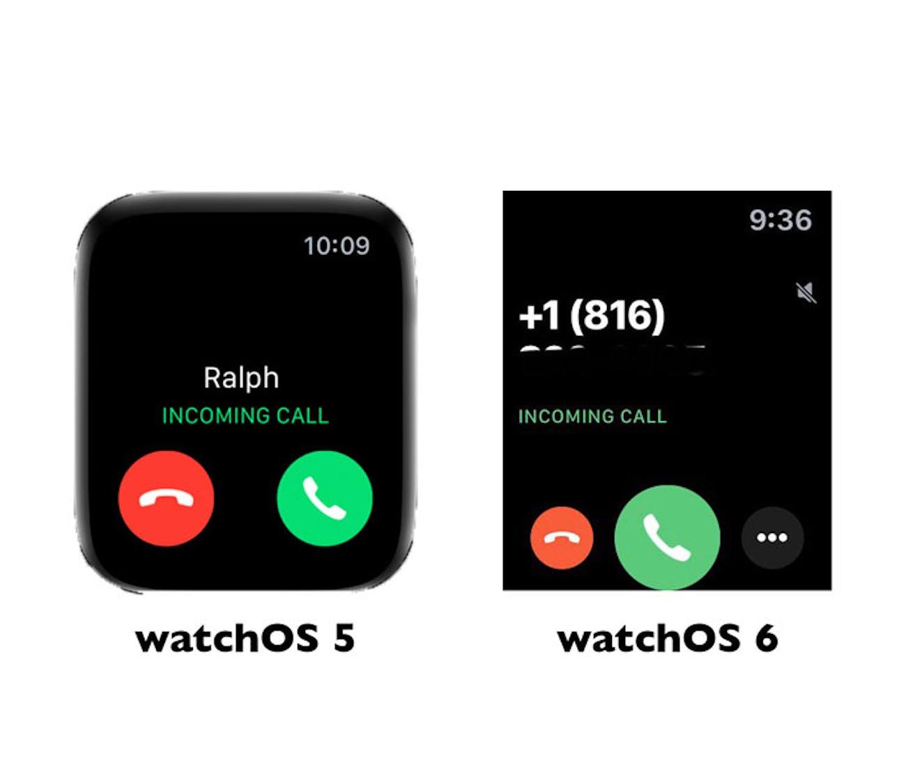 WatchOS 6: 5 Secret Apple Watch Beta Features That Have