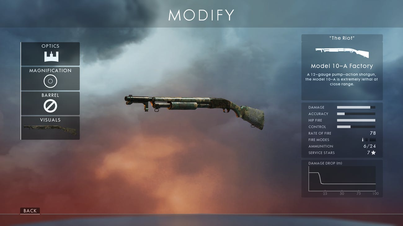 best gun in bf1