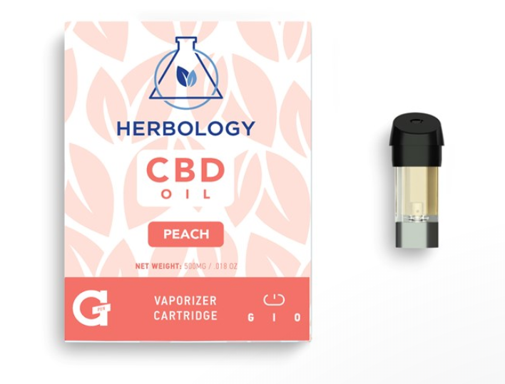 The Future of CBD Delivery Is Here
