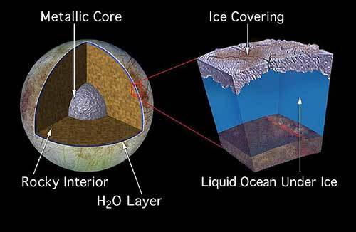 If there was enough liquid inside Ceres it could have reacted with the subsurface rock layers, making it an interesting astrobiological target, like Europa.