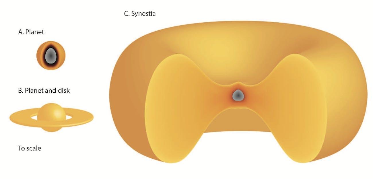synestia planet solar system milky way saturn ring planet disk earth donut doughnut