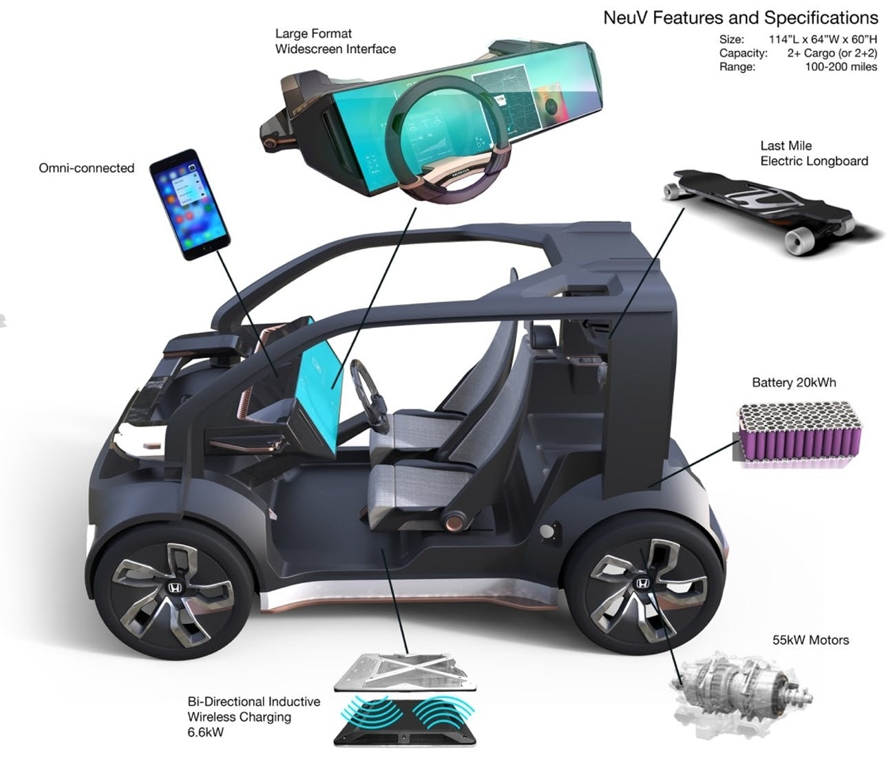 Honda Reveals NeuV Concept Car with Tesla-Like Features   Inverse on paintball golf cart, industrial golf cart, fish golf cart, bike golf cart, junior golf cart, board golf cart, football golf cart, wood golf cart, gopro golf cart, snow golf cart, motorized skateboard golf cart, egg golf cart, fun golf cart, gun golf cart, girls golf cart, cruiser golf cart, surfing golf cart, sunset golf cart, retro golf cart, speed golf cart,