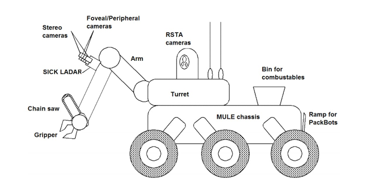 the eatr robot -- as seen in this 2009 diagram -- wasn't here to eat  people, folks  it's vegetarian!