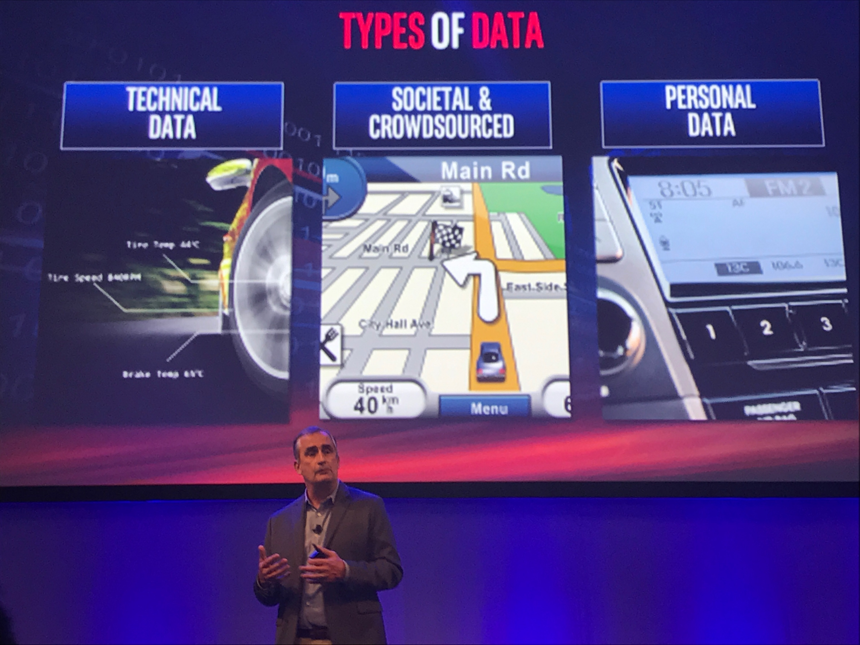 Intel to invest $250M in self-driving cars