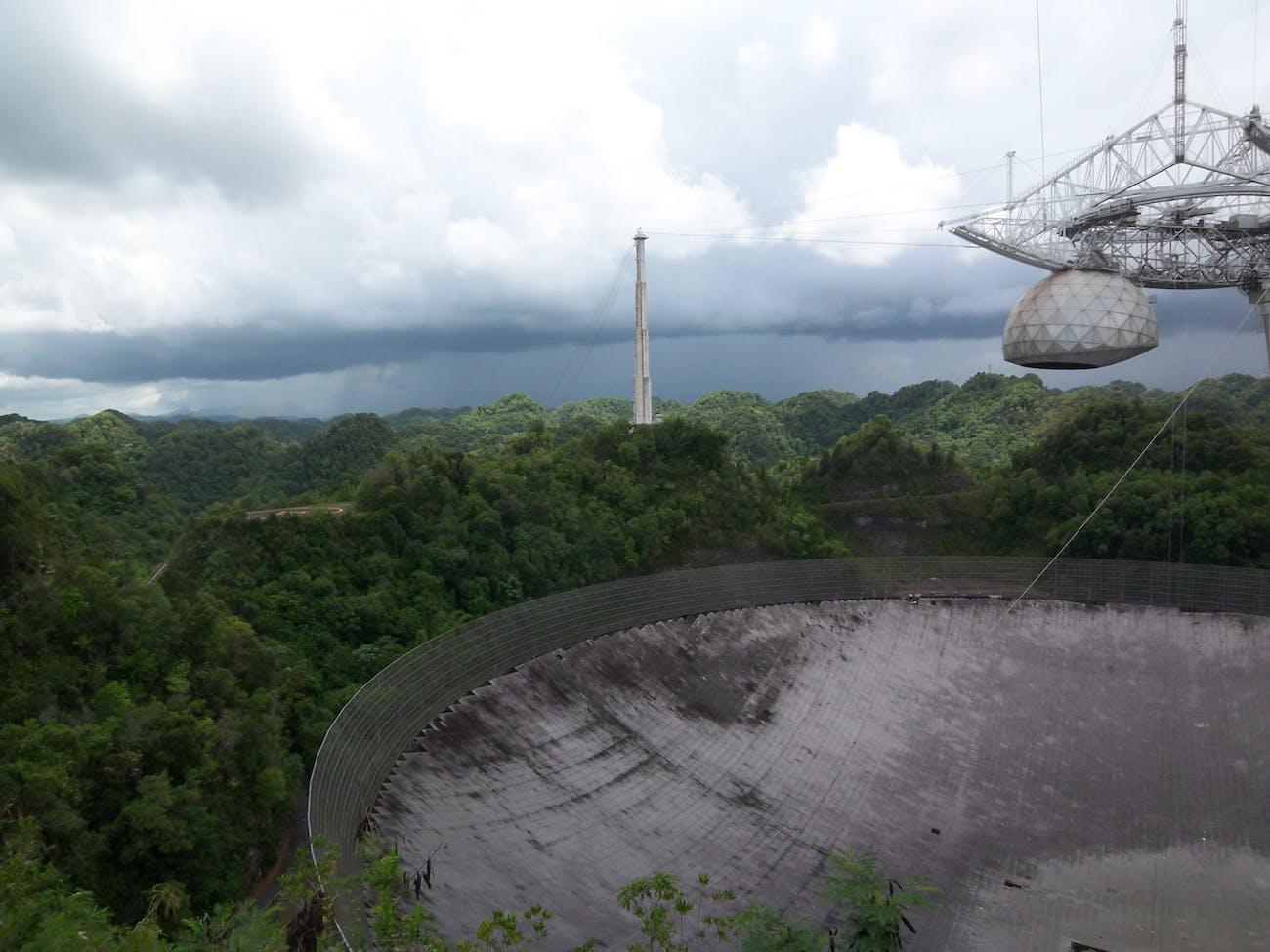 Observatory ARECIBO