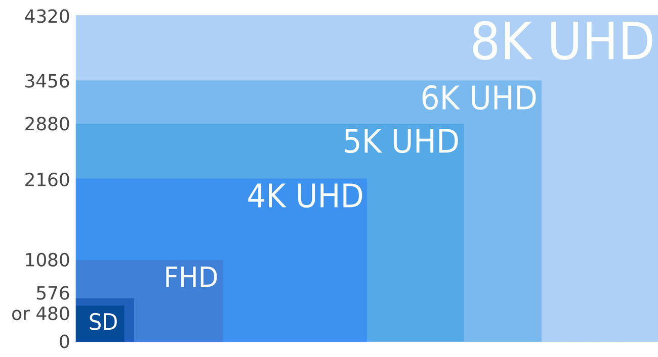 Forget 4K TV: Japan's NHK Just Switched On 8K Ahead of Rio 2016