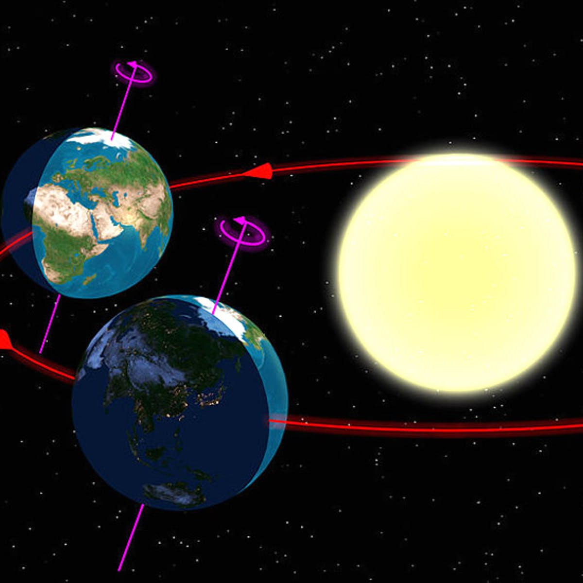 Google Doodle: The Summer Season Is Driven by Earth's Wonky Tilt