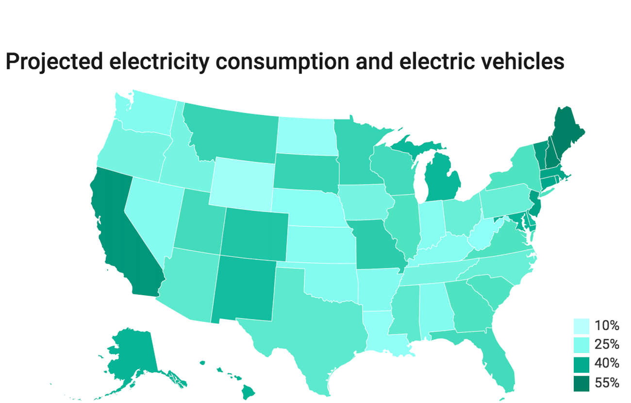 How Much Electricity Will It Take to Power Electric Cars of