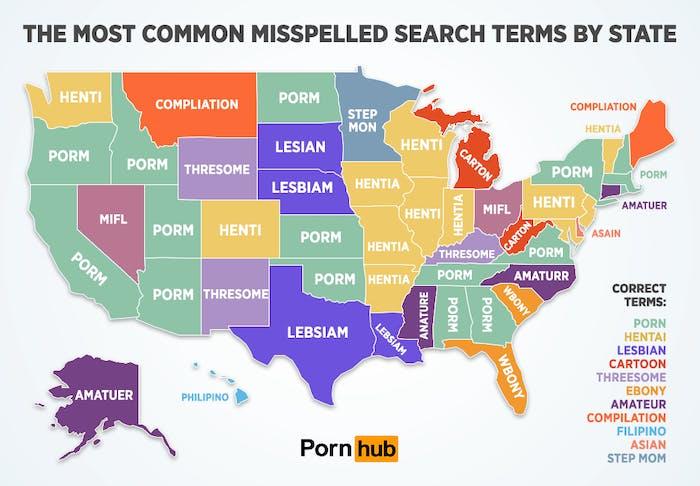funny porn misspellings pornhub