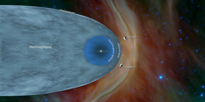 Voyager 2 has crossed out of our solar system and into interstellar space.