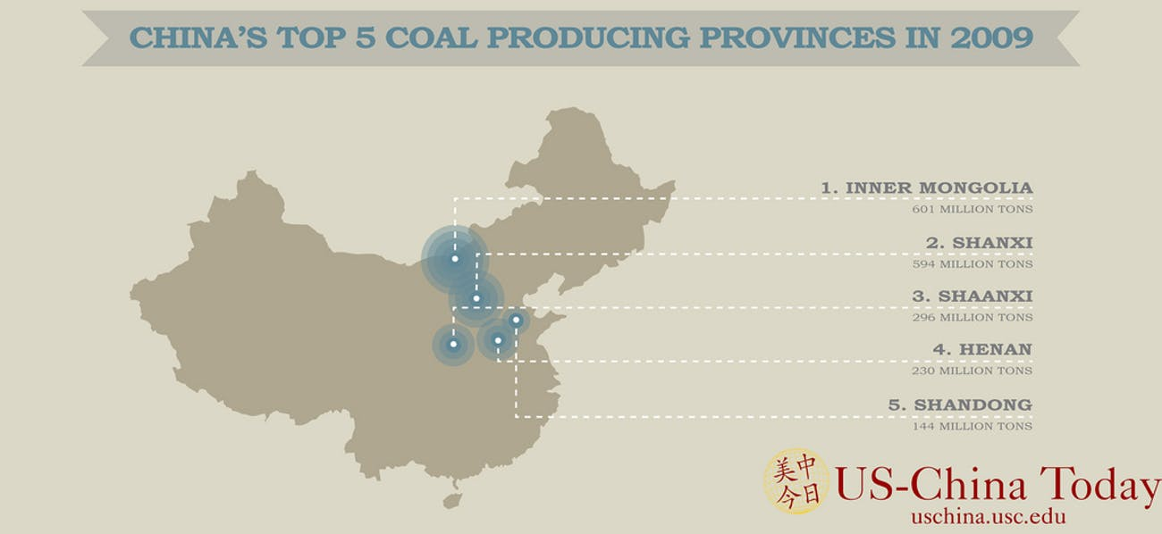 china coal production map