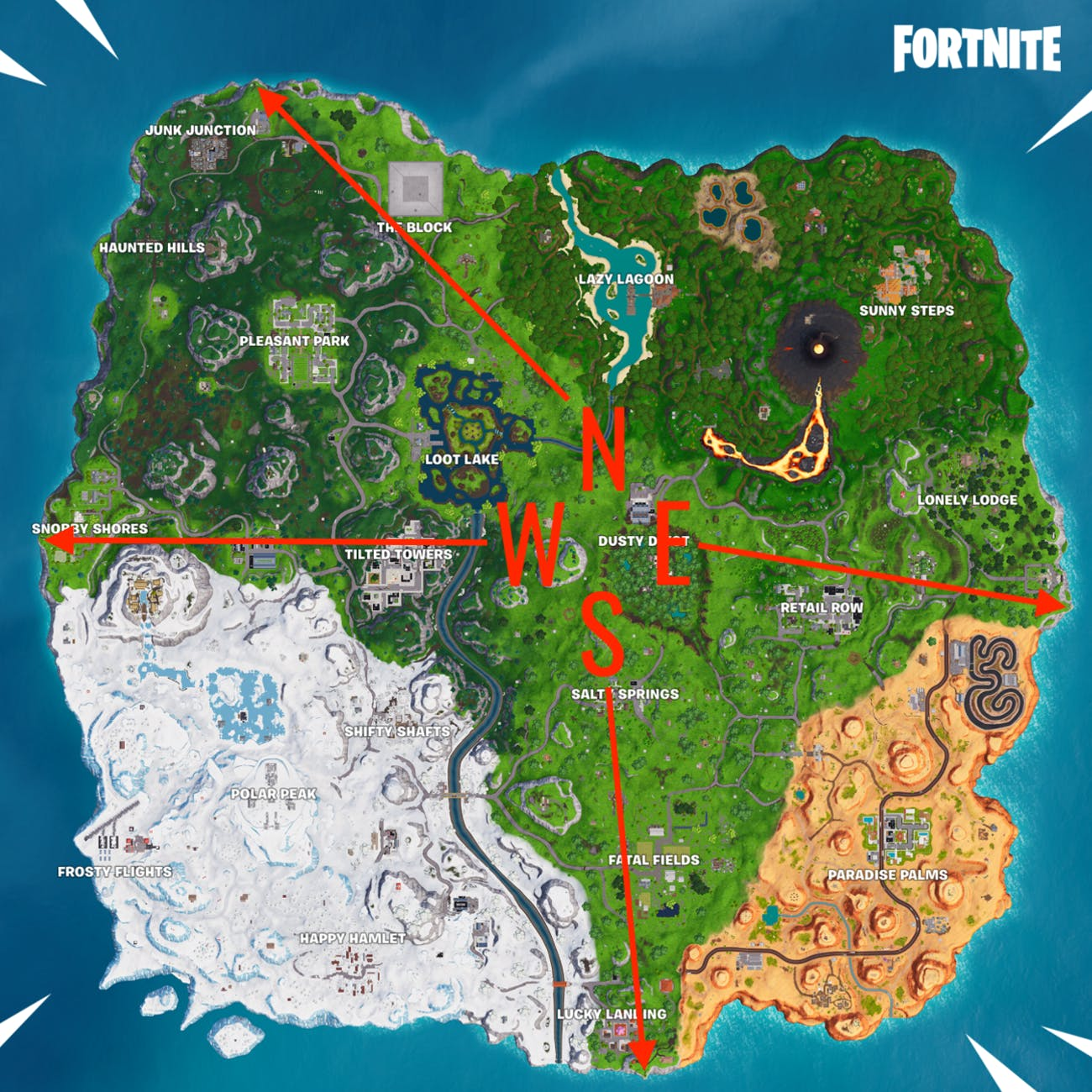 Fortnite North South East West Points