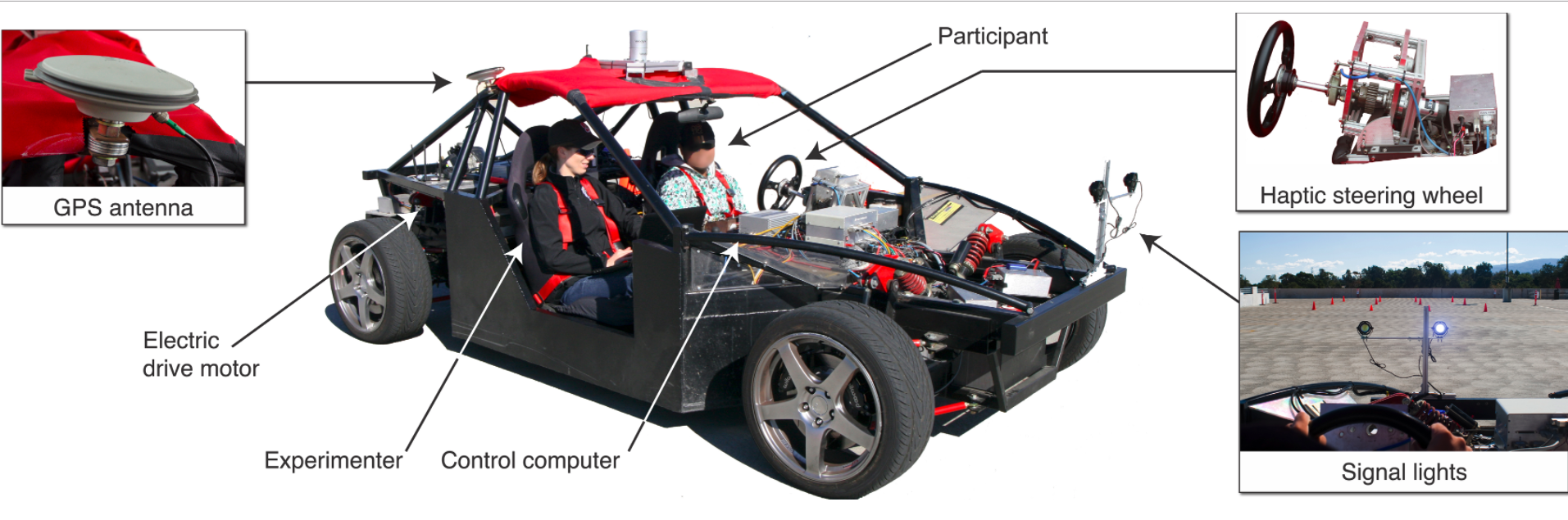 This is what the Stanford researcher's ad-hoc autonomous car looked like.