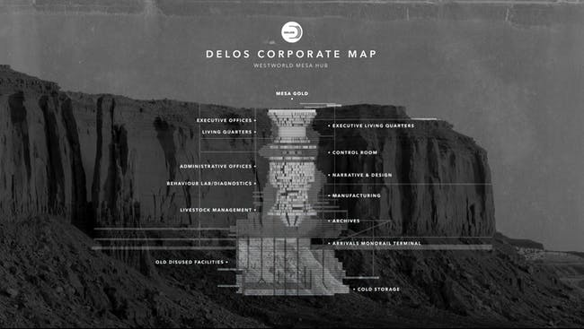The Map of the 'Westworld' Park Facility Shows Where Everything Is Mesa Labs Order Form Parts on lab results blood work, lab posters, lab training, lab test, lab diagram, lab fire, lab 5s, lab orders and results, lab tubes, lab tools, periodic health assessment form, lab safety, lab tongs, lab requisition slips, lab ring stand, lab support, prescription form, lab report, lab specimen, lab chart,