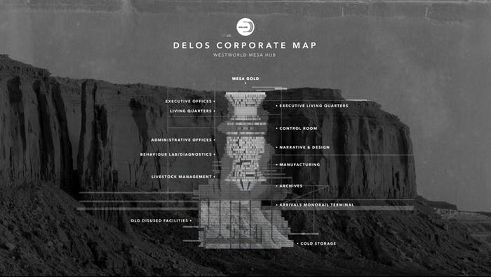 Westworld's Delos Corporate Map