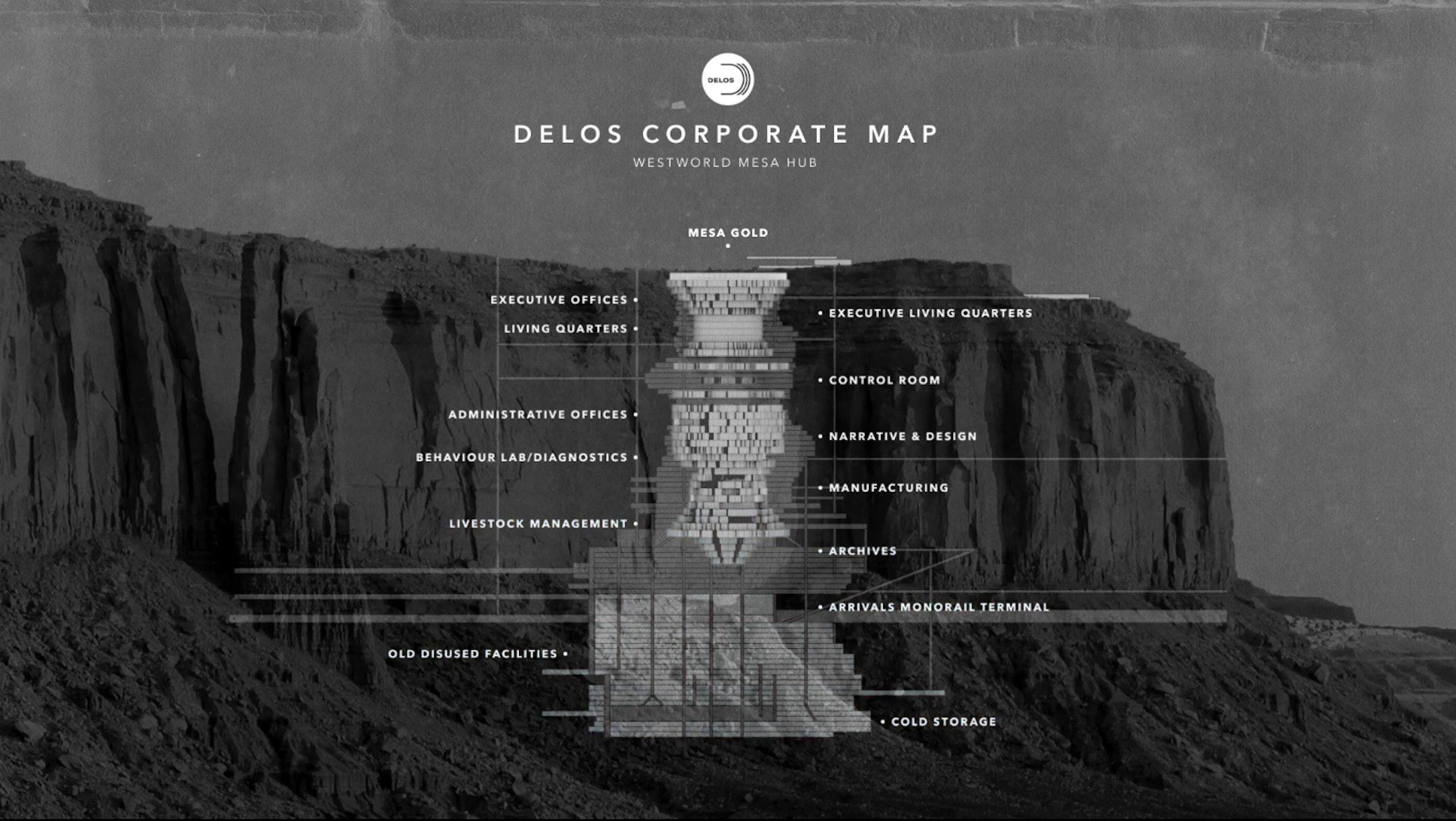 Westworld's Delos Corporate Map