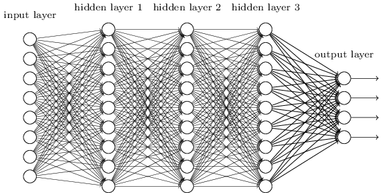 A neural network example.