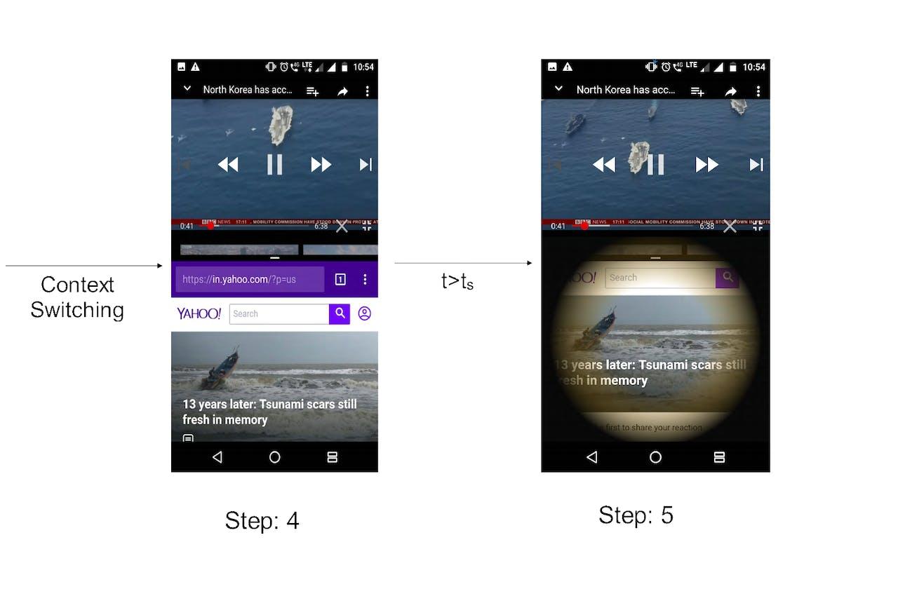 Multi-Window Operations on OLED Smartphones Android
