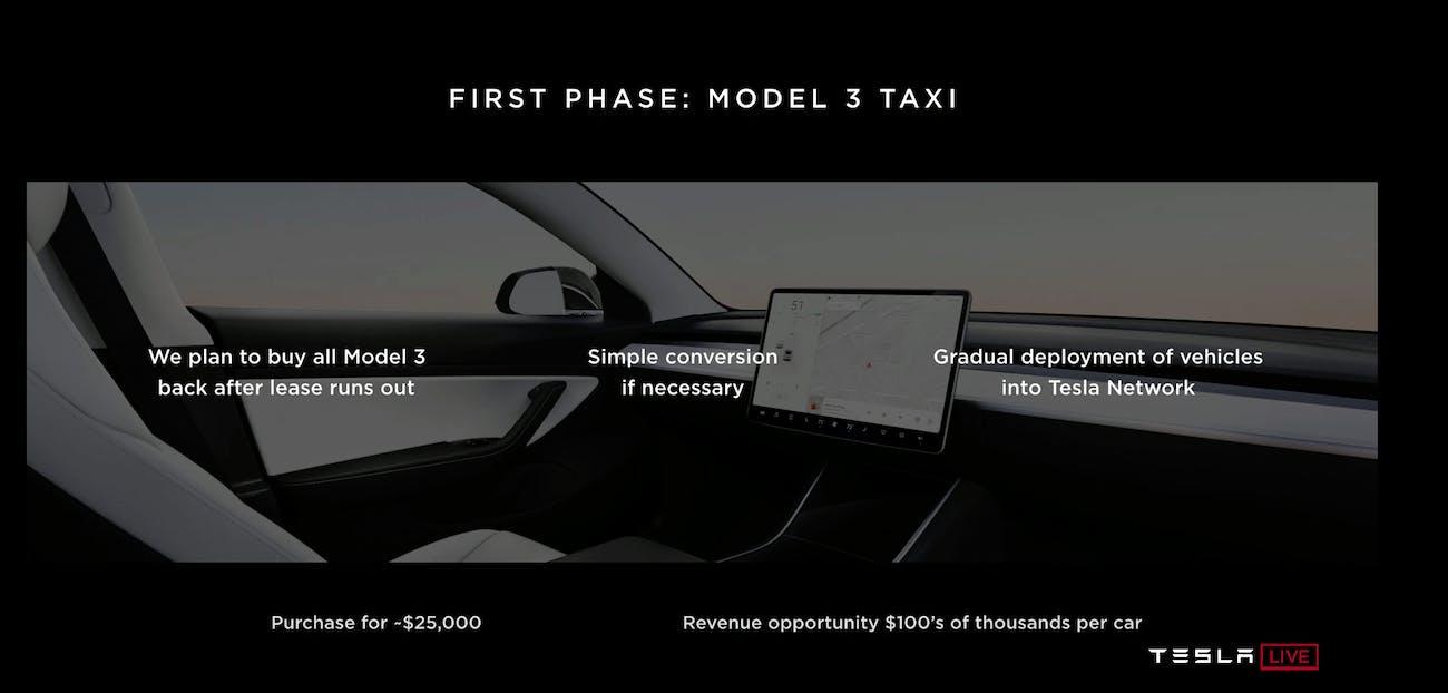 tesla elon musk self driving car network