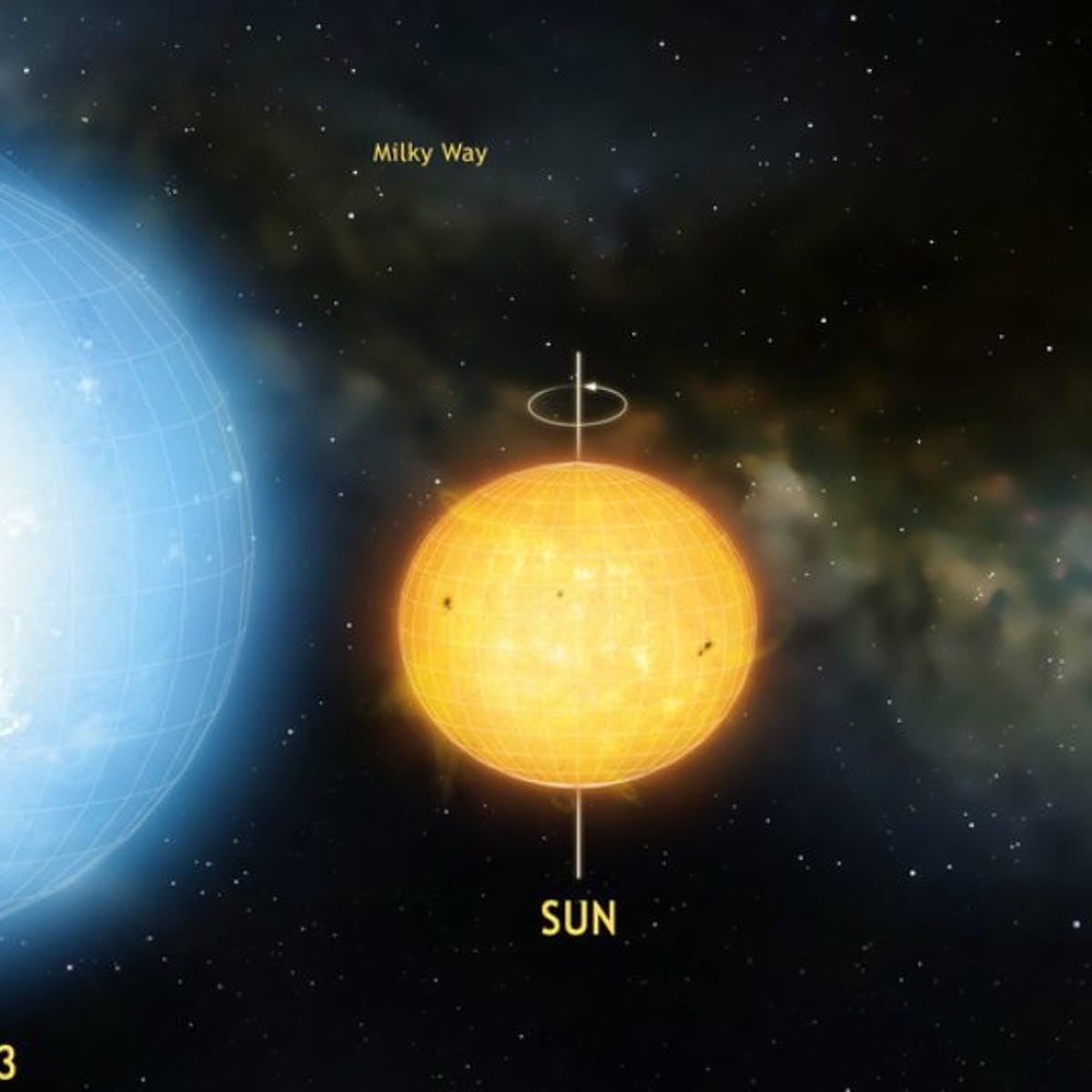 Scientists Discover Kepler 11145123, the Roundest Object in Universe