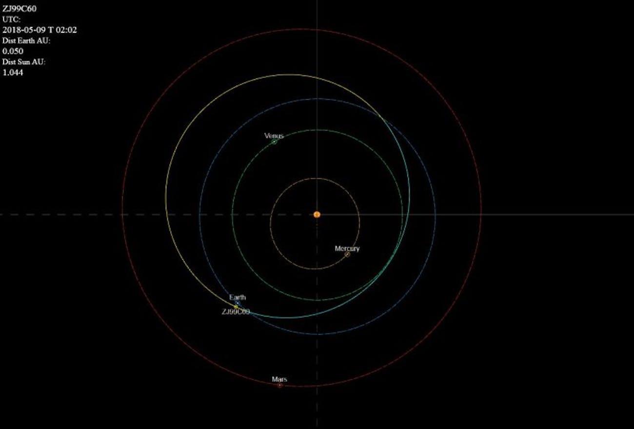asteroid 2010 wc9 orbital path