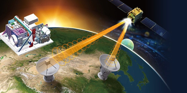 With New Satellite, China Leads the World in Quantum Entanglement