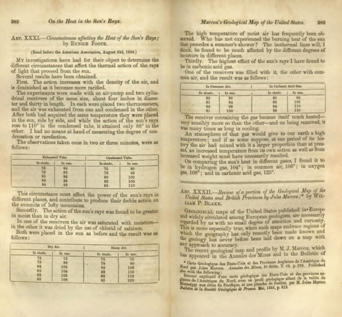 "Eunice Newton Foote's paper, ""Circumstances Affecting the Heat of the Sun's Rays,"" 'American Journal of Science', 1857."