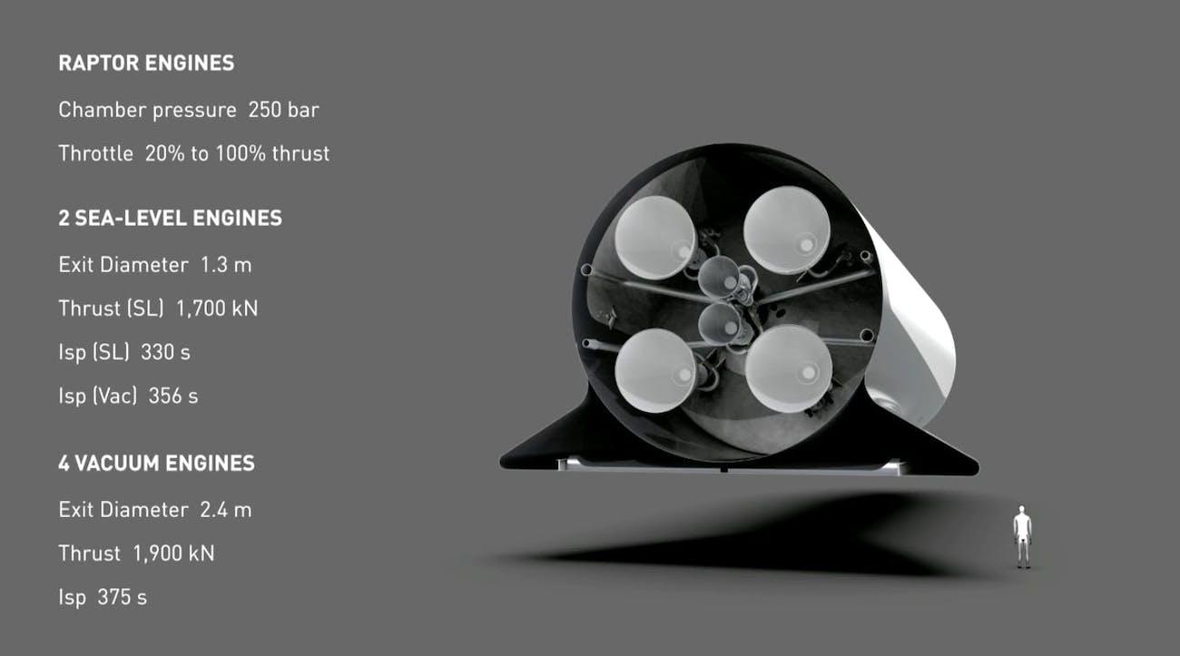BFR ship engine section.