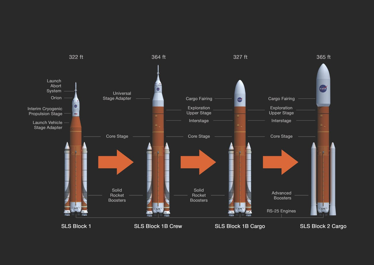 SLS will come in multiple configurations to support a variety of missions.