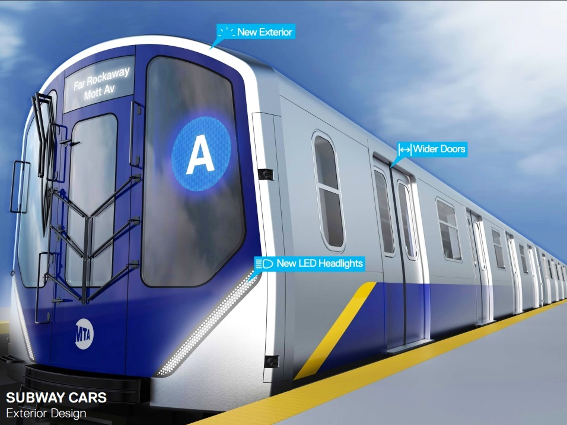 7 Futuristic Changes Coming to New York City's Subway System