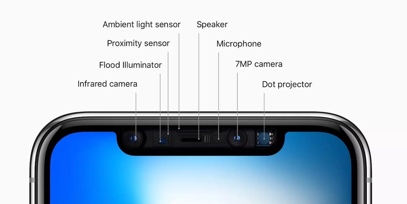 iphone x notch diagram inside