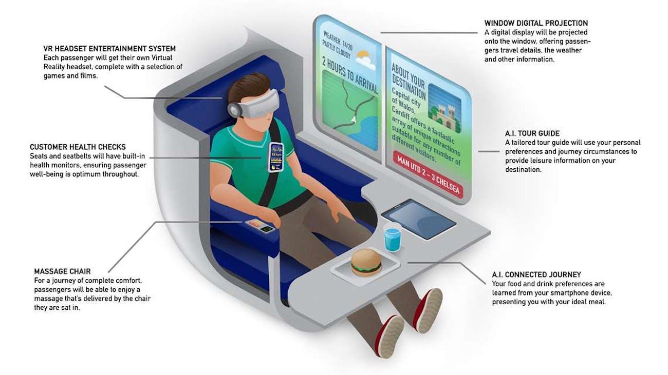 Megabus' interior design.