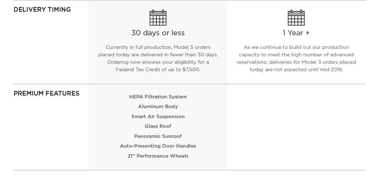 Full Model 3 vs Model S specs chart from an employees only showroom document.
