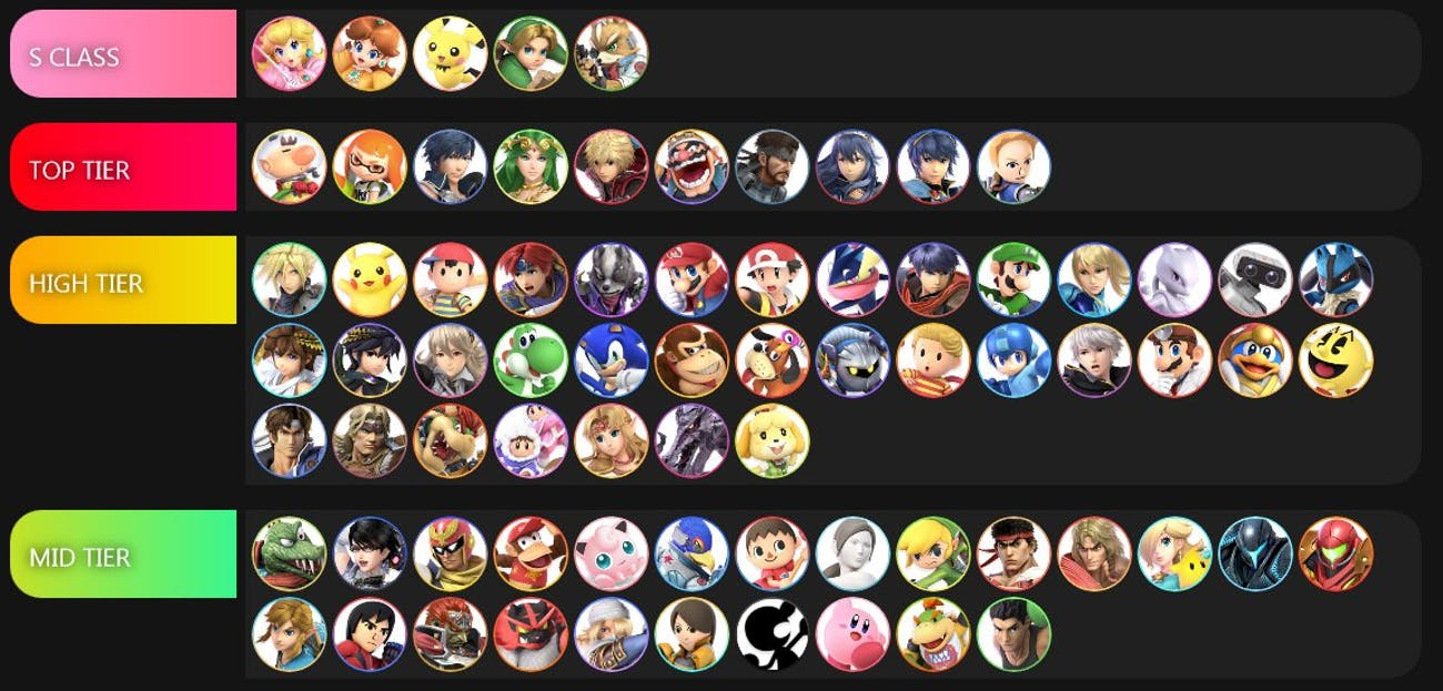 Smash Ultimate' Tier List: 3 New Rankings Confirm the Best Character