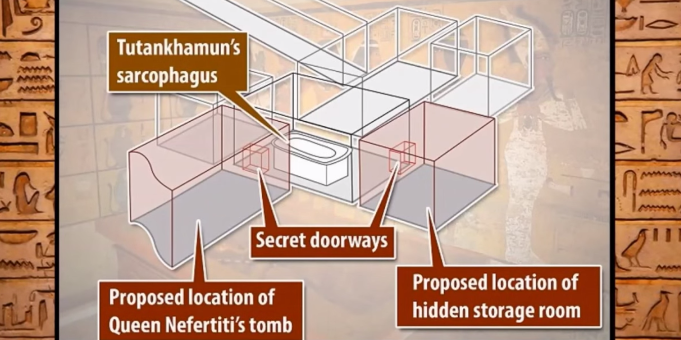 the biblioblog reference library from the times of radar scans of the tomb of pharaoh tutankhamun in the ancient necropolis of luxor showed a 90 percent chance of two hidden