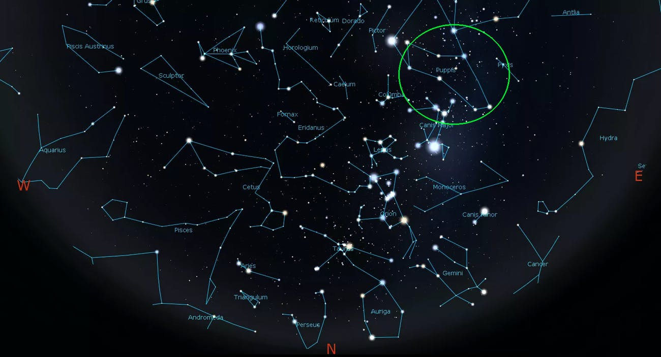 The constellation Puppis, visible in the southern hemisphere, looking north