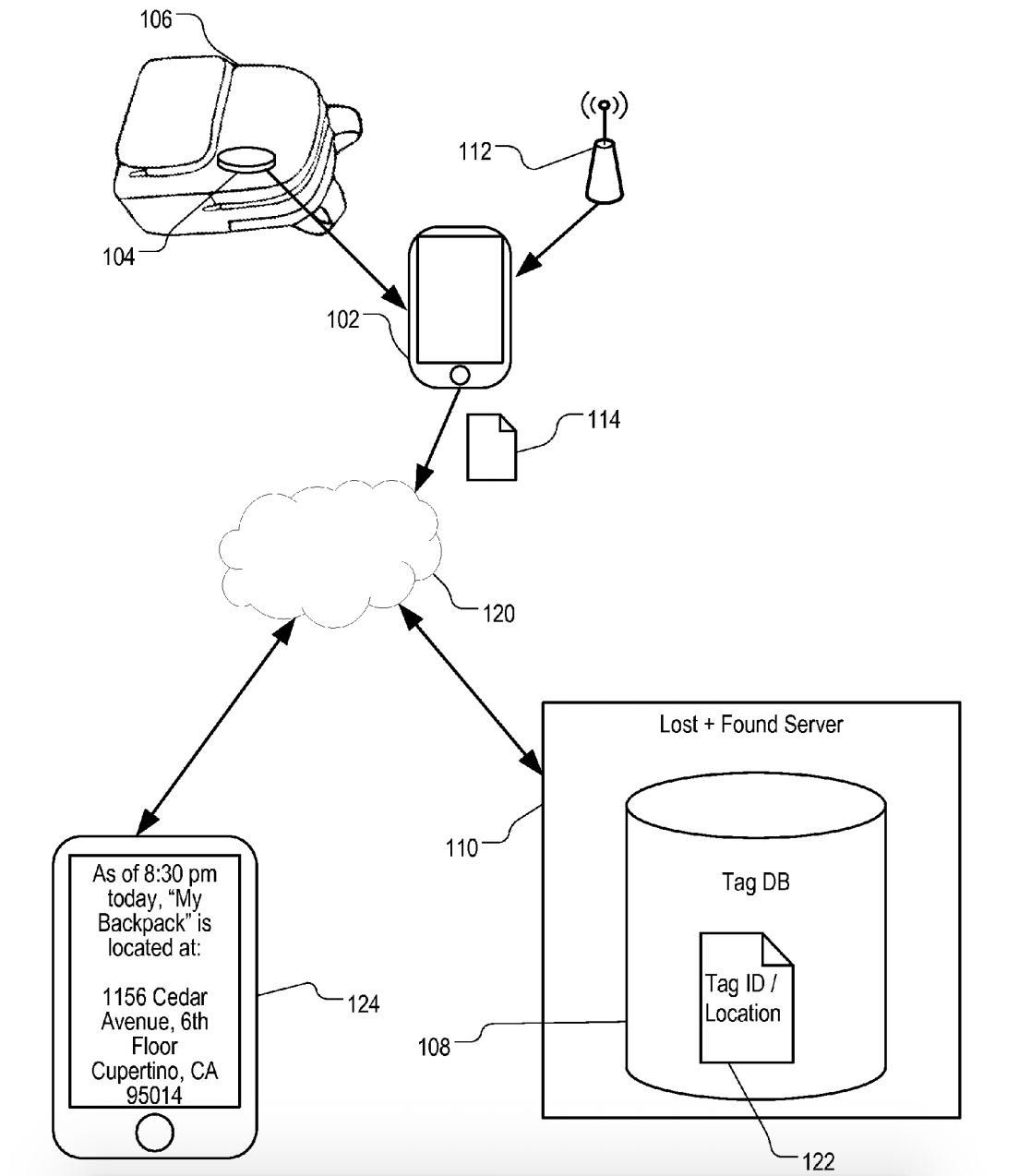 A drawing from a patent filing shows how Apple envisions a crowdsourced lost-and-found network enabled by Bluetooth low energy devices.