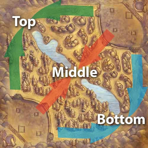Lanes in Summoner's Rift