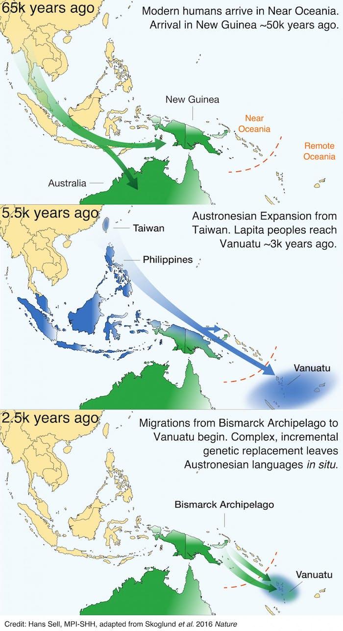 vanuatu population ancient migration