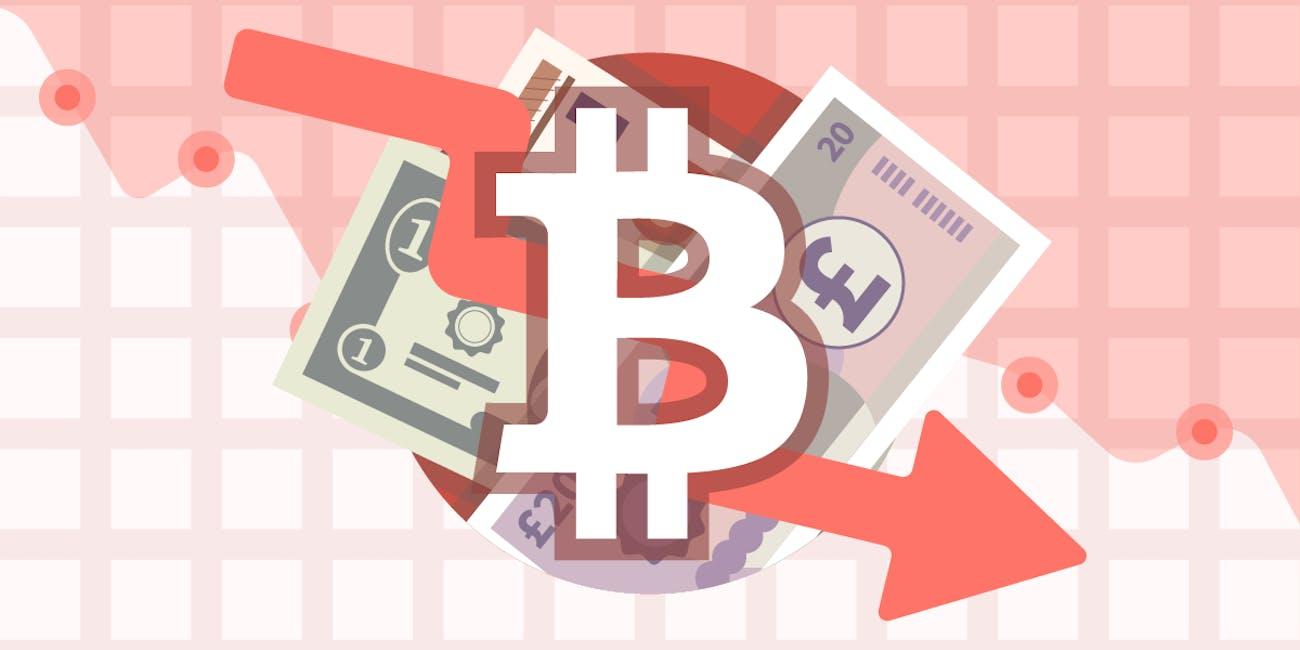 bitcoin market dip