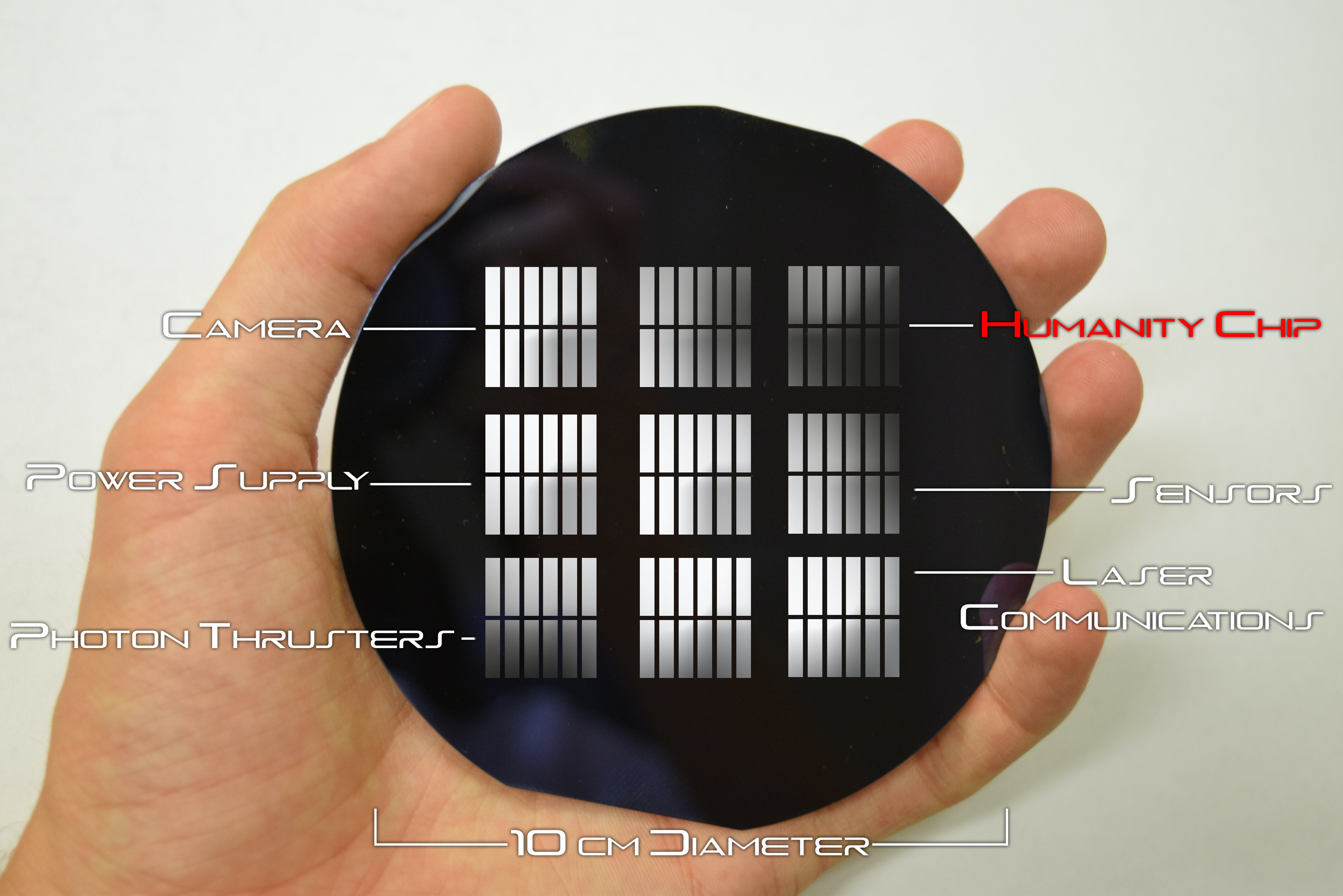 The Humanity Chip
