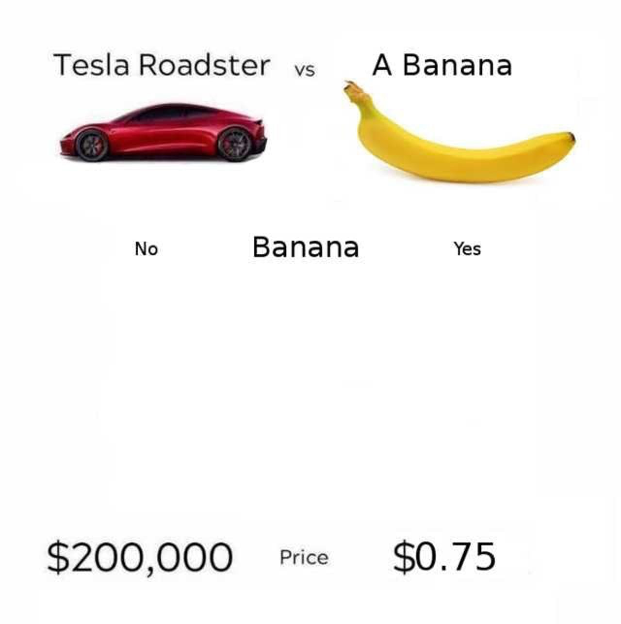 Tesla Roadster vs Banana.