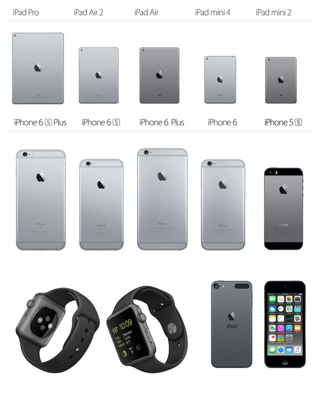 A comparison of Apple's space gray products from 2015.