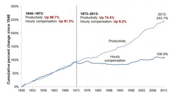 Net productivity is the growth of output of goods and services less depreciation per hour worked.