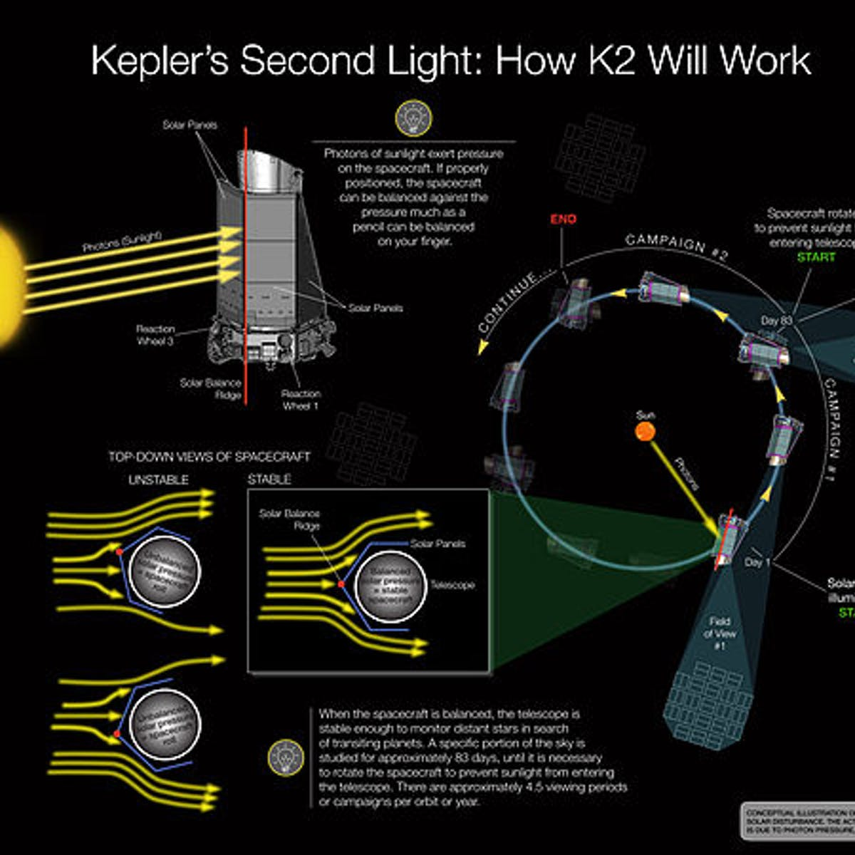 80 new exoplanets discovered by kepler space telescope precursor to