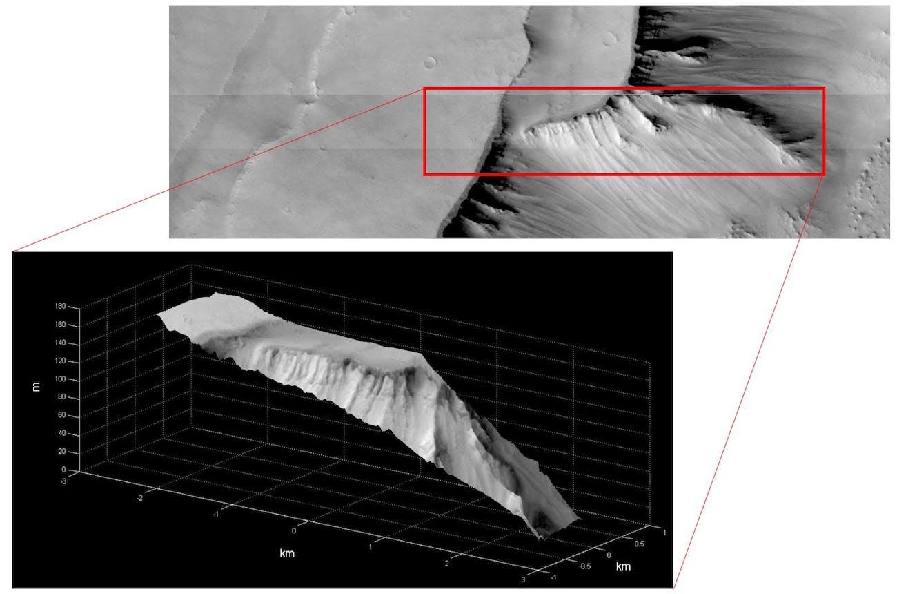 exomars trace gas orbiter noctis labyrinthus