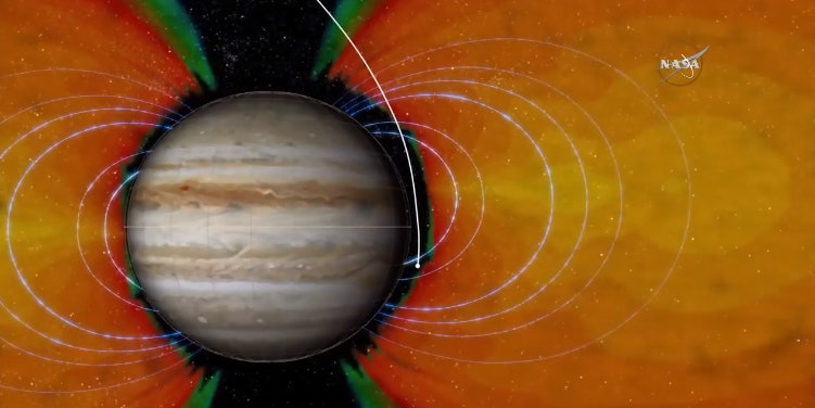 Jupiter's magnetic fields are responsible for creating such an extreme radiation environment
