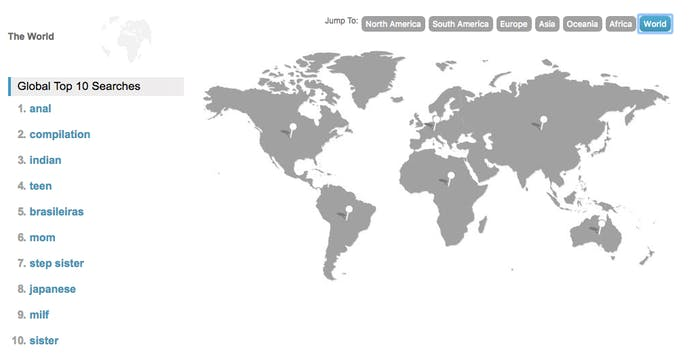pornmd global searches